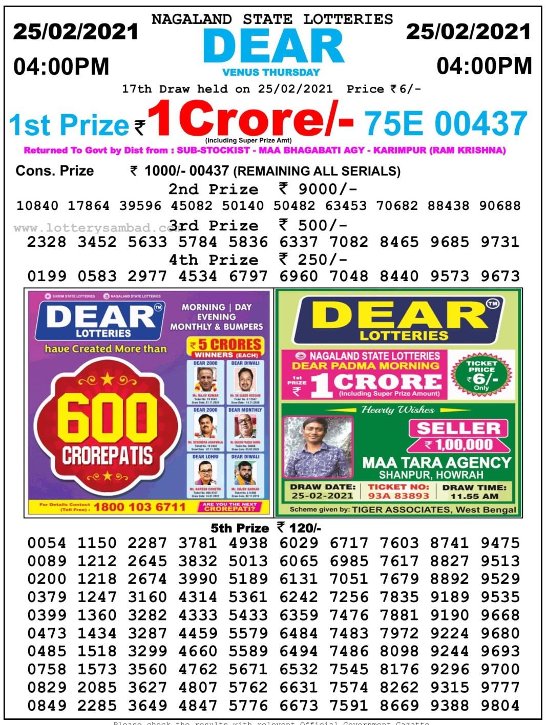 Nagaland Lottery Sambad Result 4 PM on 25.2.2021