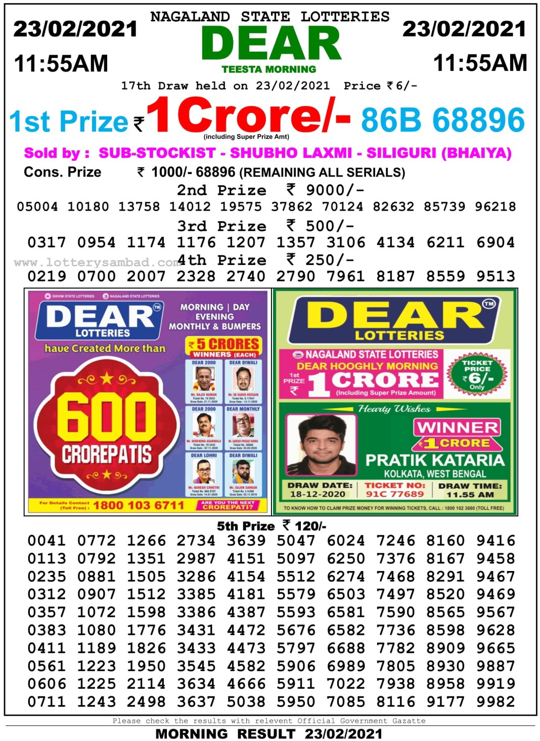 Sikkim State Lottery Result 11.55 AM 23.2.2021