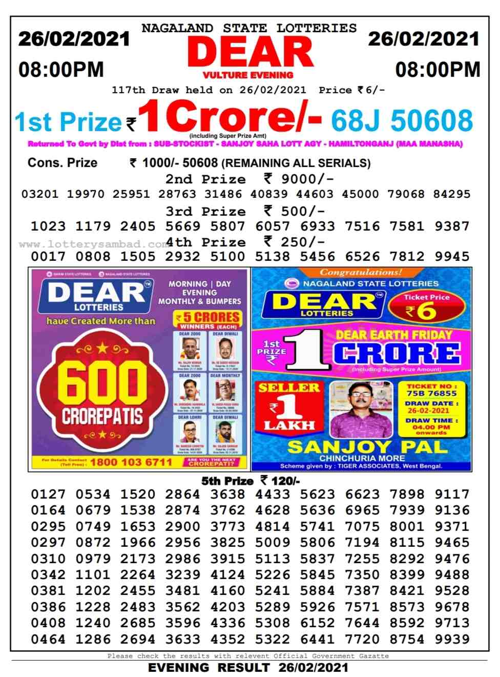 Nagaland Lottery Sambad 8 PM result on 26.2.2021