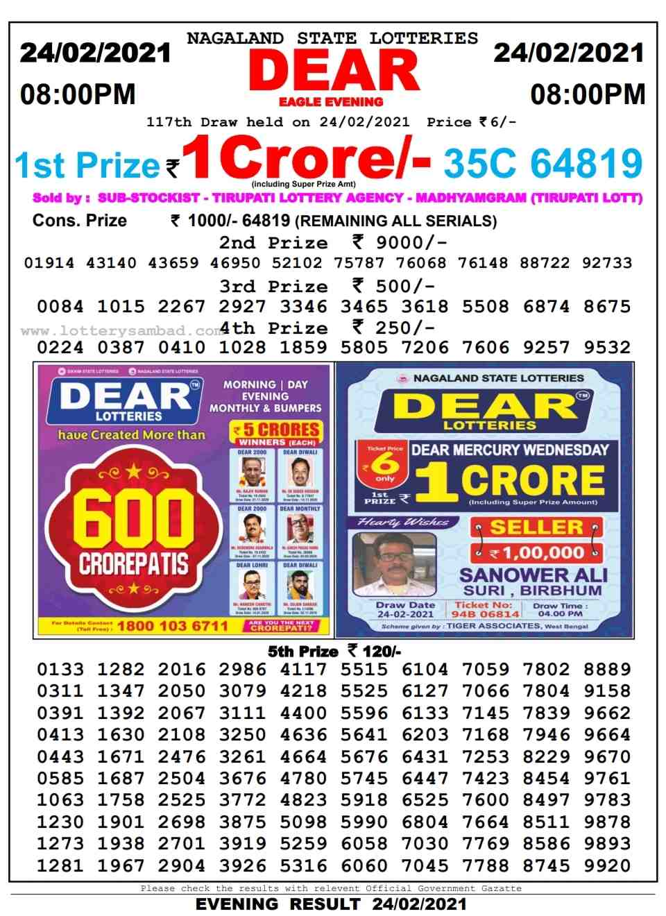 Nagaland Lottery sambad 8 PM Result on 24.2.2021