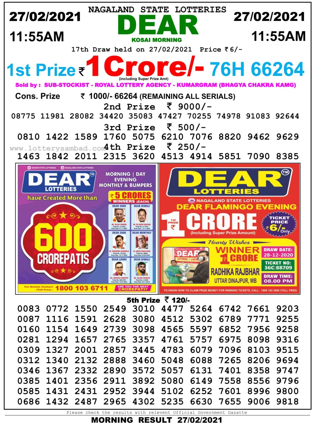 Sikkim State Lottery Result 11.55 AM 27.2.2021